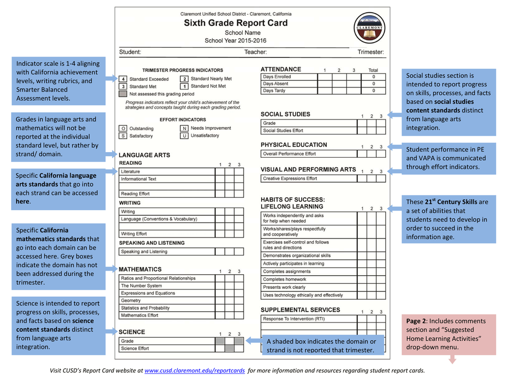 grade 6 report card  Report Cards